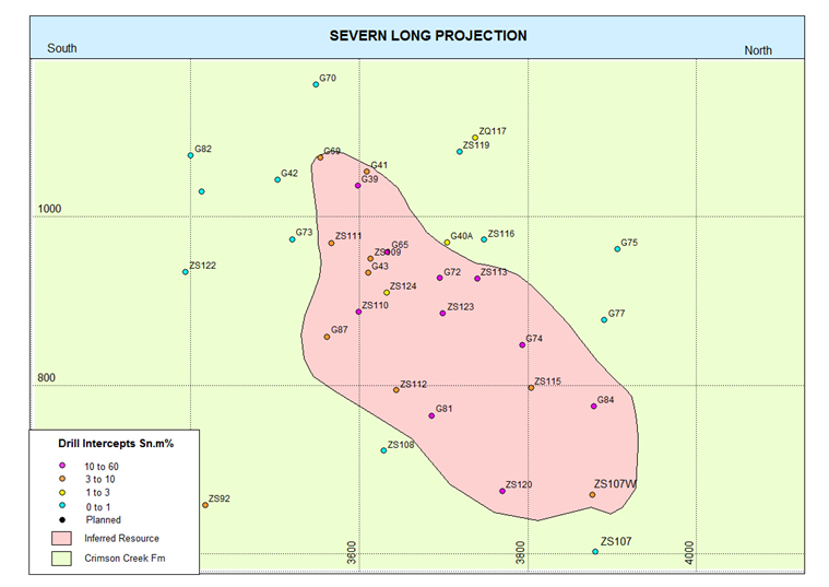 Severn Long Projection