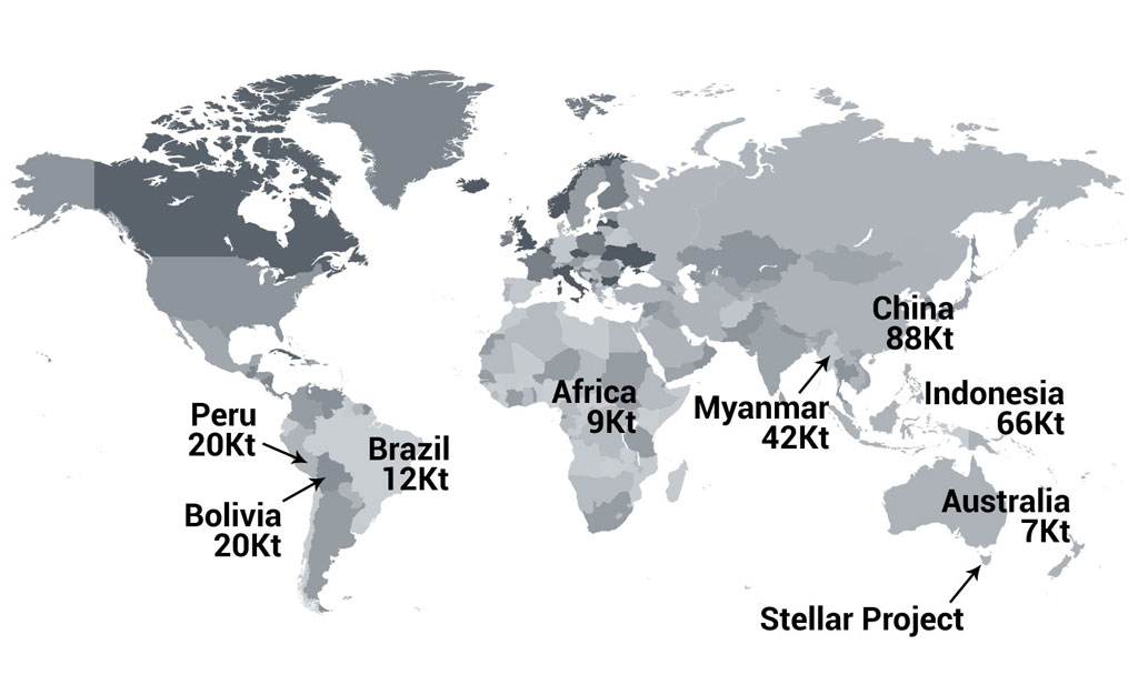 Map of Global Tin Market Production